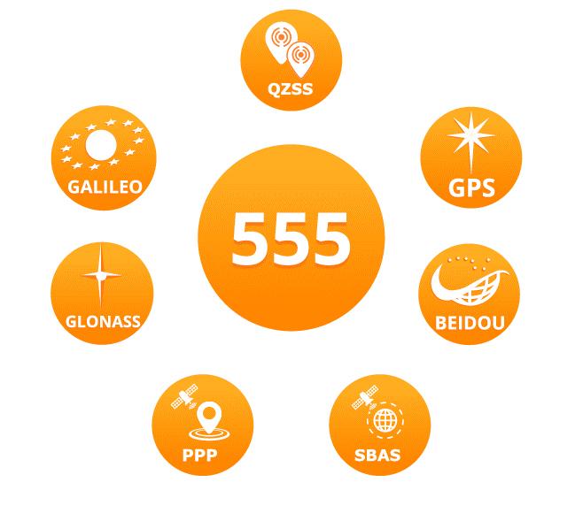 Geomax GNSS Zenith 40